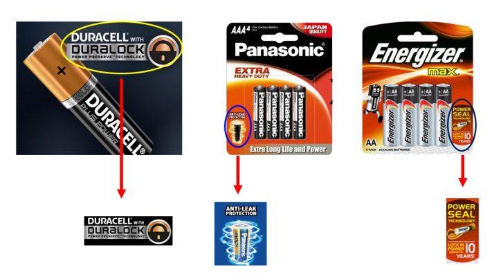 Pin-Remote-Tivi-sony-chong-ri-set